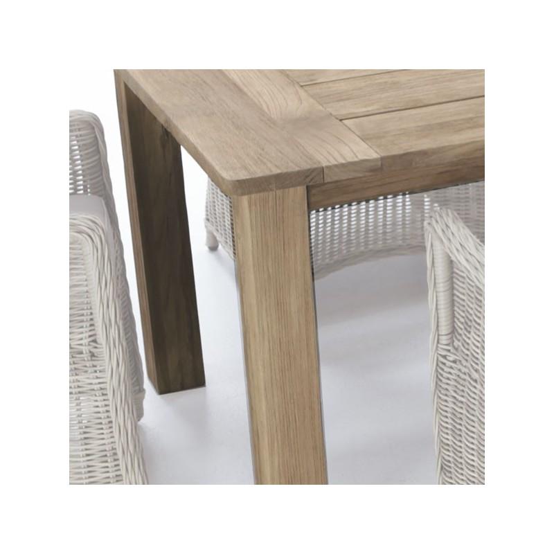 Mesa teca grado a tulsa for Mesas de jardin de madera baratas