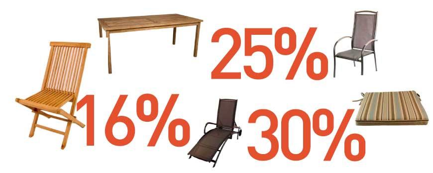5 ofertas de muebles de jardín que no puedes perderte ...