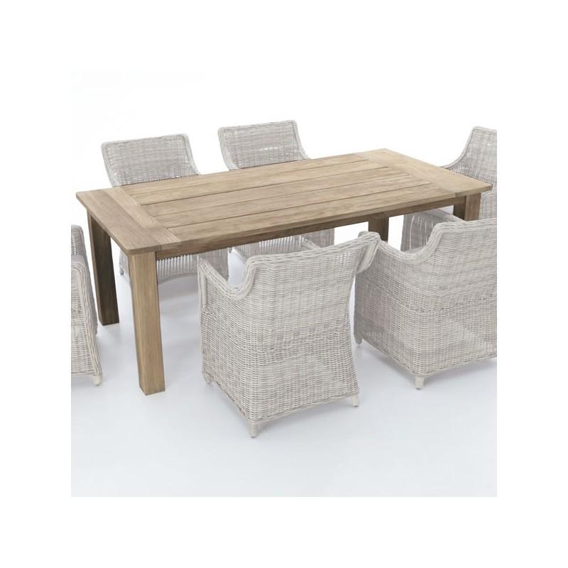 Mesa teca grado a tulsa - Muebles de teca para jardin ...
